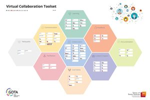 Overview Virtual Collaboration Toolset