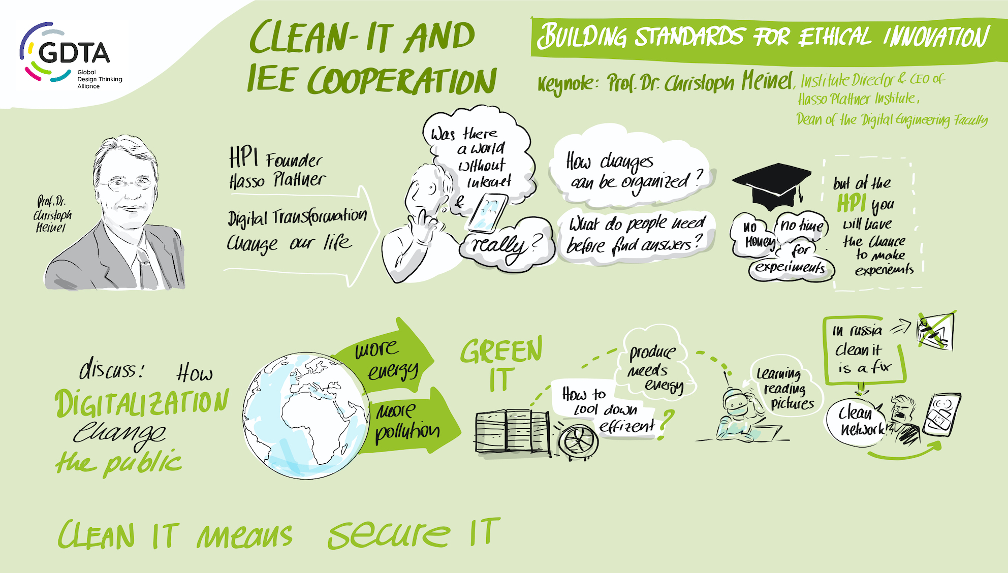Christoph Meinel Graphic Recording