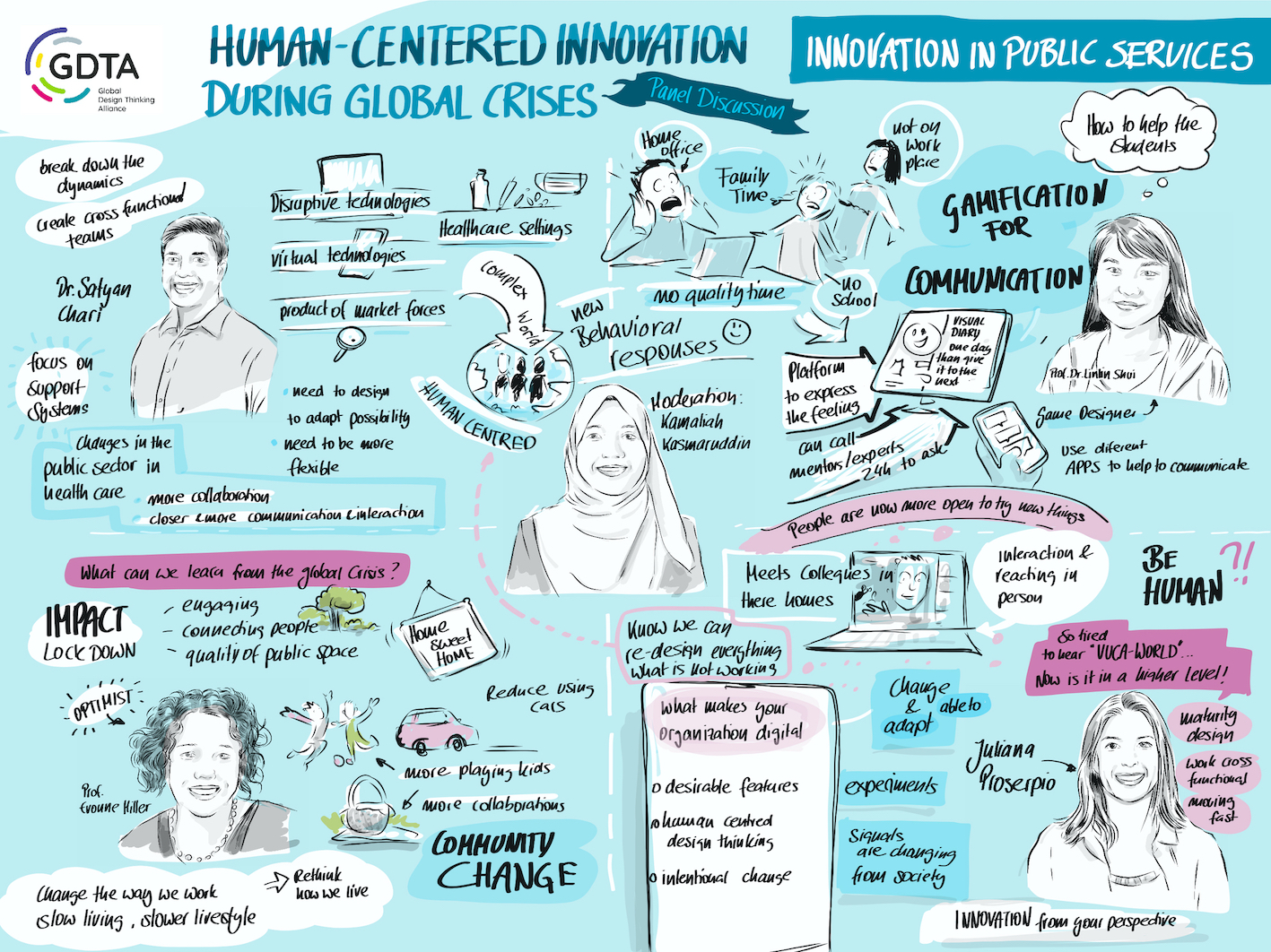 Human-Centered Innovation During Global Crises
