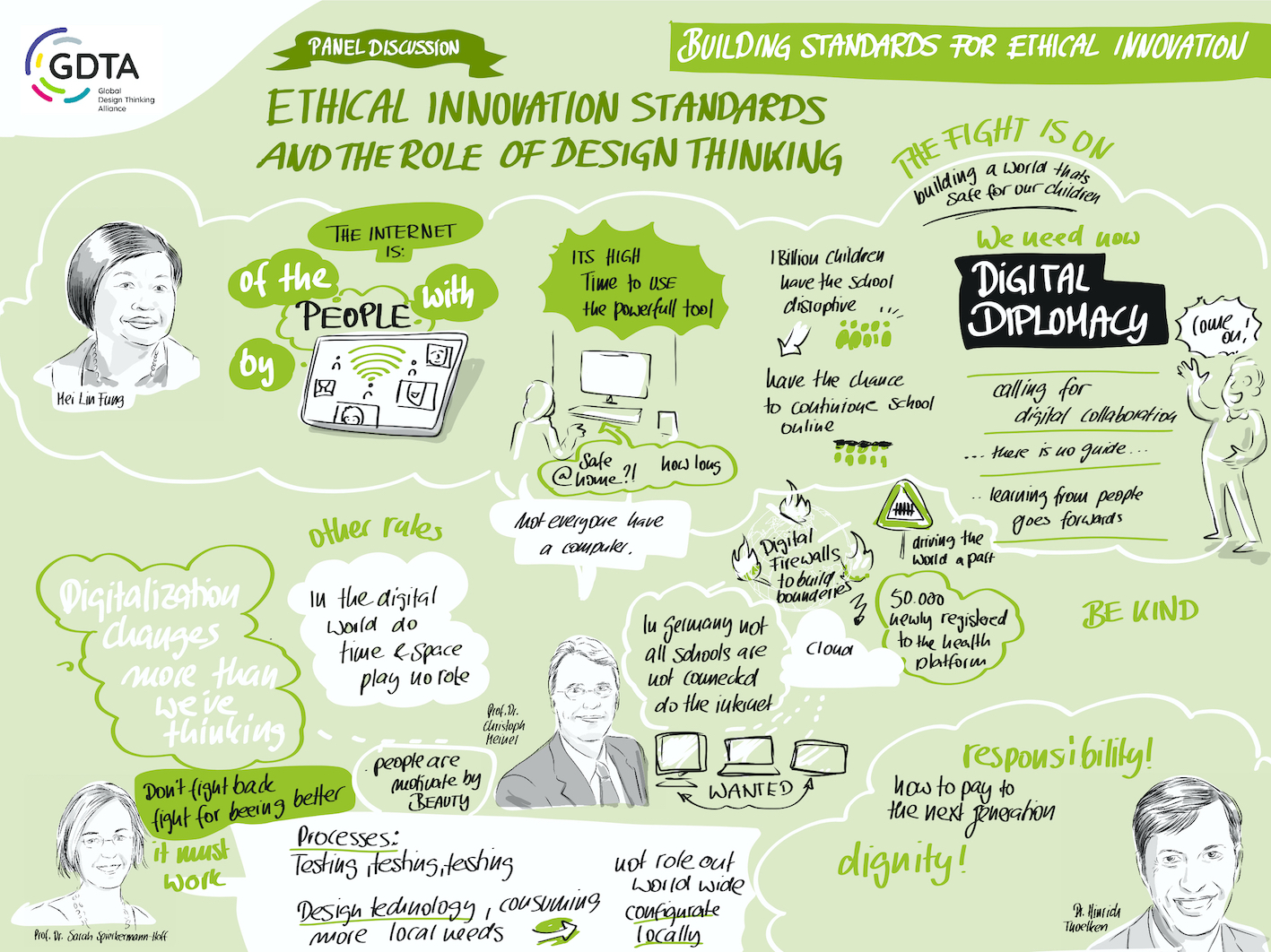 Ethical Innovation Standards & the Role of Design Thinking